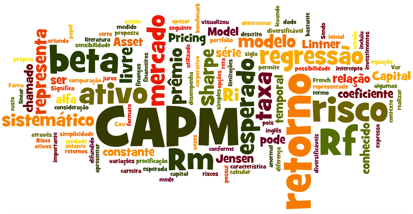 capm is a model Capital asset pricing model a model that attempts to describe the relationship between the risk and the expected return on an investment that is used to determine an investment's appropriate price the assumption behind the capm is that money has two values: a time value and a risk value.