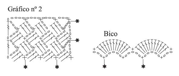 Схемы вязания крючком юбок от ванессы монторо