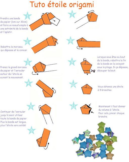 origami étoile voyou magazine