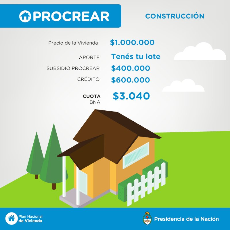 creditos procrear banco provincia