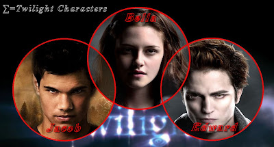A Venn diagram to describe the central Twilight love triangle