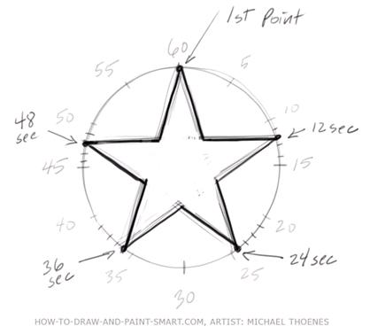 Star Outline Drawing The Outline of Your Star