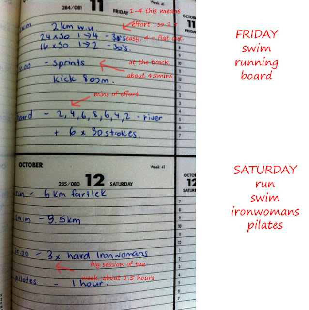 68 - A training diary flashback...