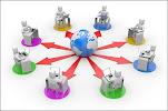 بيئة المنظومة الرقمية