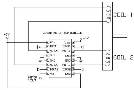 l293d nerd club stepper motor control 2 phase 4 phase 4 wire stepper motor wiring diagram at crackthecode.co