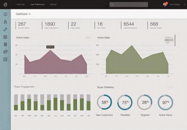 Dashboard Analytics PSD Design