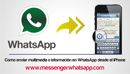 Como enviar multimedia o informacion en WhatsApp desde el iPhone