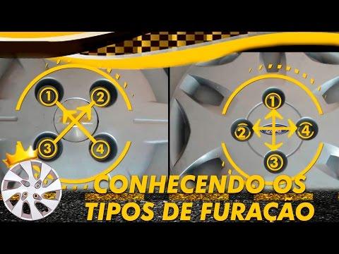 Furação de Rodas Automovivas Clique na Imagem