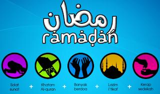 Amalan Ibadah Yang Menghapus Dosa Di Bulan Ramadhan