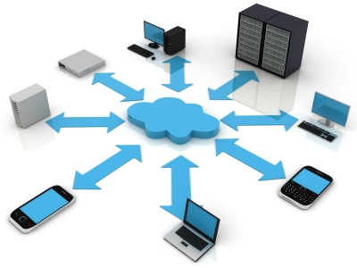 What is Cloud Computing Technology and its Applications