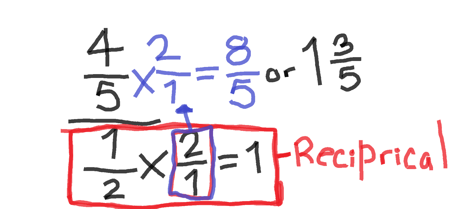 reciprocal fractions