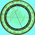 Cum se interpreteaza o astrograma