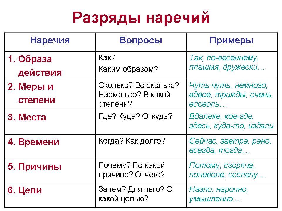 существительных суффиксов таблица значение