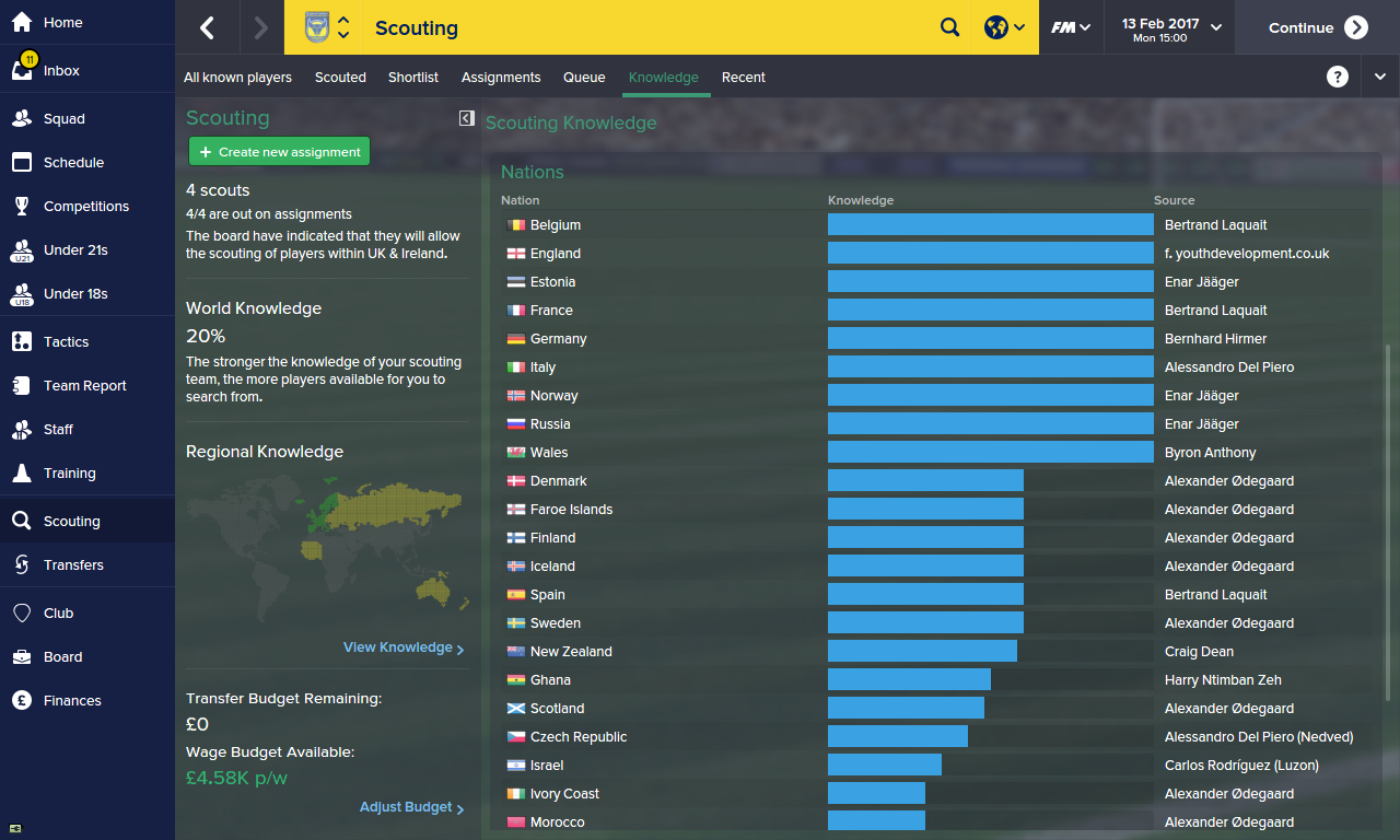 FM 2015 scouting knowledge