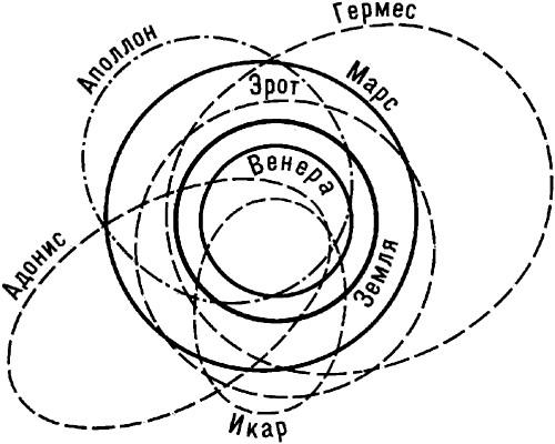 Метеоры - дети комет или Фаэтона? | Андрей Климковский