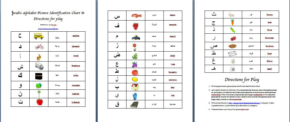 A Muslim Child is Born Arabic Alphabet Game II All Letters – Arabic Letters Worksheets