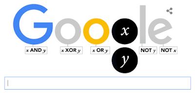 George Boole Google Doodle