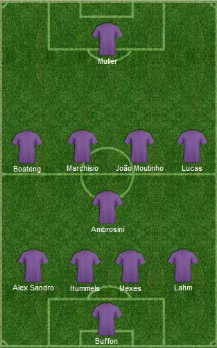seleção da rodada, oitaas de finais, UCL 2012/2013