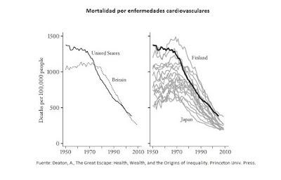 Salud, innovación y sostenibilidad