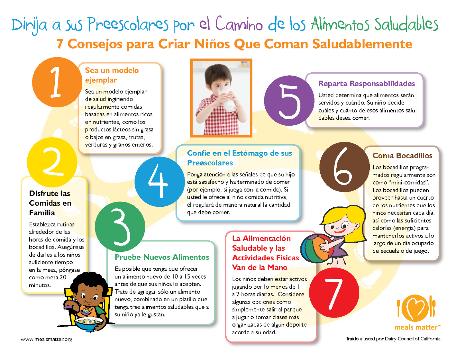 Alimentacion en ni os de preescolar mayo 2014 - Como calcular las calorias de los alimentos que consumo ...