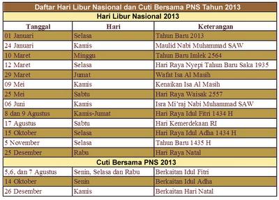 Download Daftar Cuti Bersama PNS dan Libur 2013   InfoNews