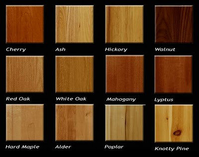 types of woods for furniture. Different Types Wood Furniture Types Of Woods For Furniture O
