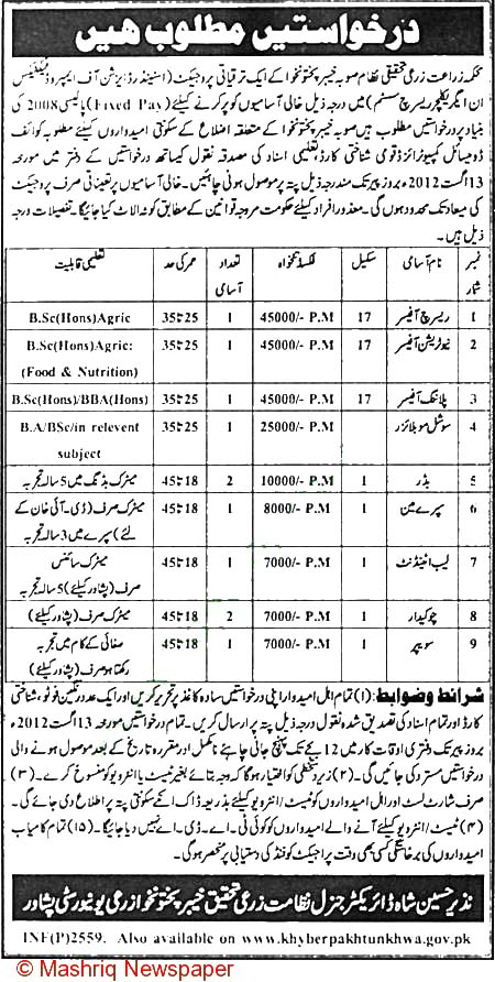Jobs in Agriculture Department Peshawar