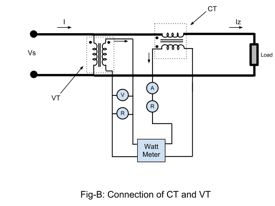 CT_PT_Connection electrical systems ct and vt comparison and connection watt meter wiring diagram at crackthecode.co