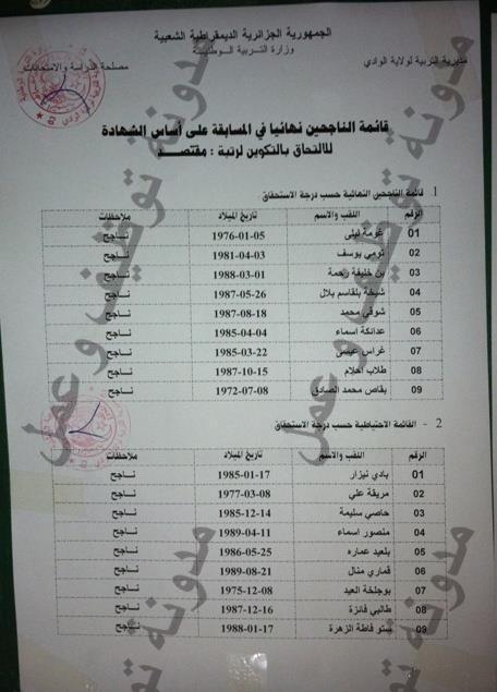 اعلان نتائج مسابقة توظيف رتبة مقتصد ونائب مقتصد لولاية الوادي 2012-2013 Moktasid