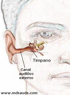Ouvido externo - dor de ouvido