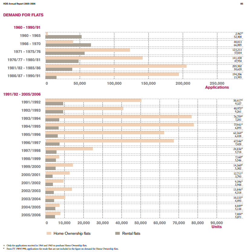 pdf file of uws units 2013