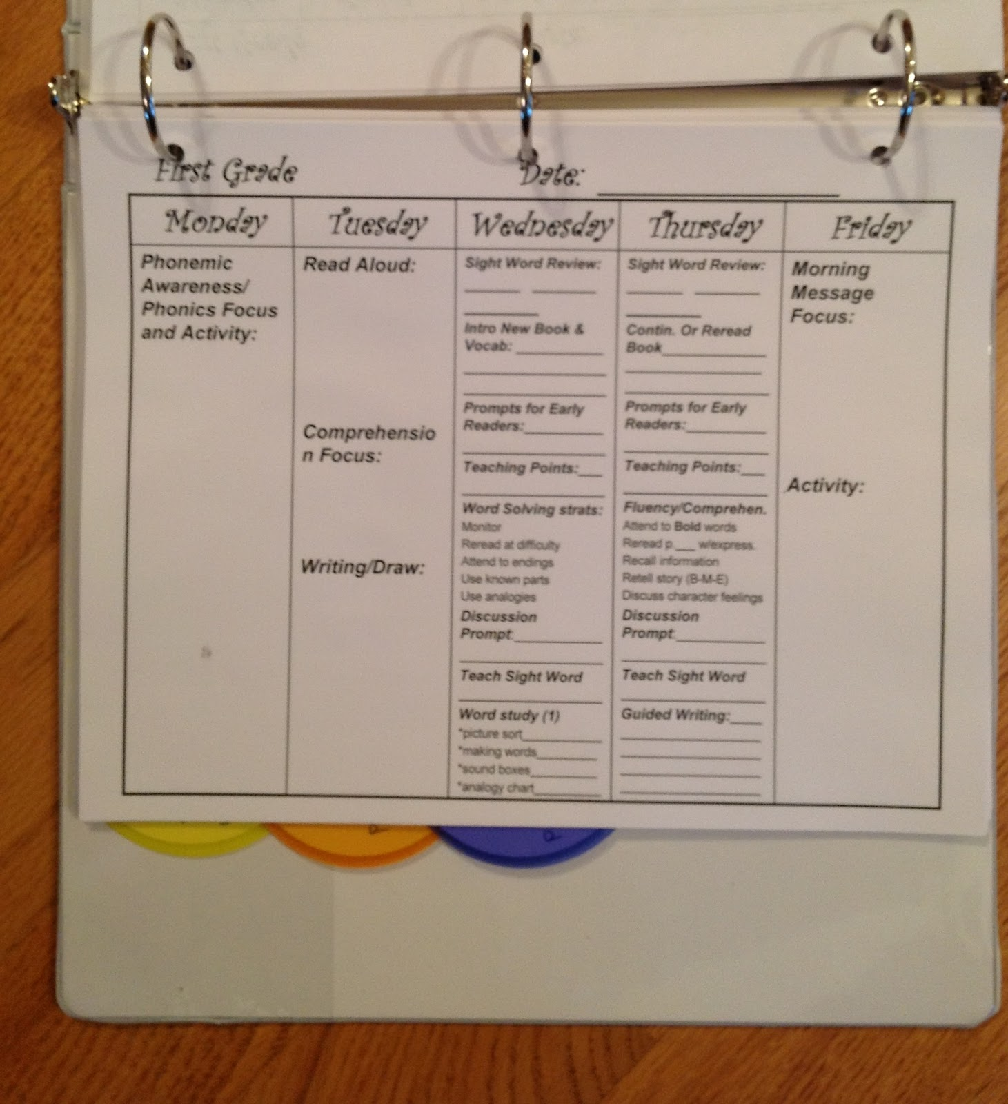 September Conversations In Literacy September - Rti lesson plan template
