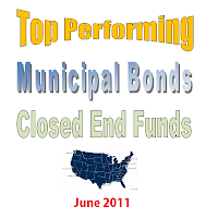 Top Performer Municipal Bond Closed End Funds 2011 CEF
