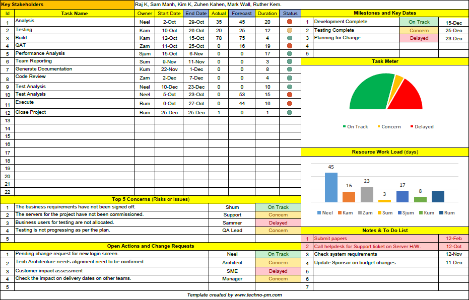 One Page Project Manager Excel Template Free Download - Free ...