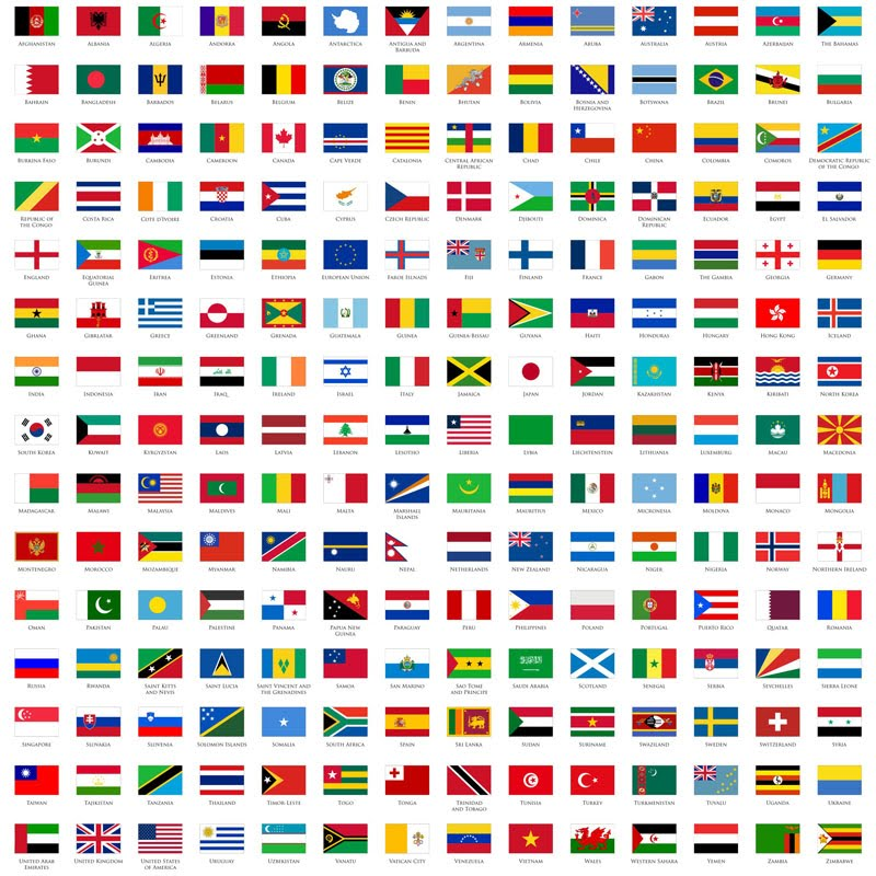 United Nations Flags of Countries