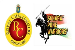 (11th-May-12) IPL-5 - Royal Challengers vs Pune Warriors (55th Match Highlights)