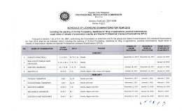 2019 PRC Examinations Schedule