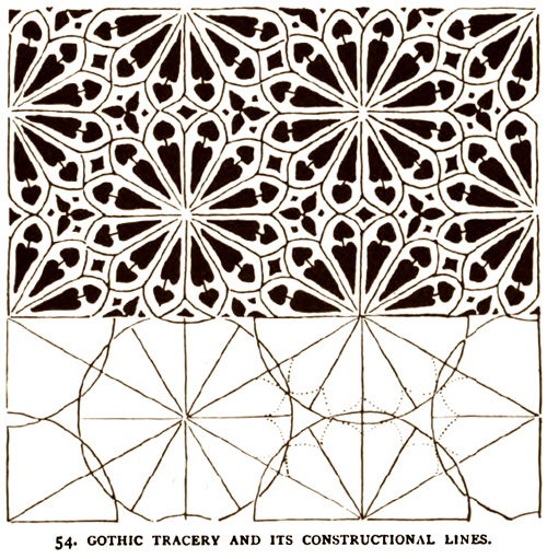 Pattern Design A Book For Students Treating In Practical Way Of The Anatomy Planning Evolution Repeated Ornament London BT Batsford 1903