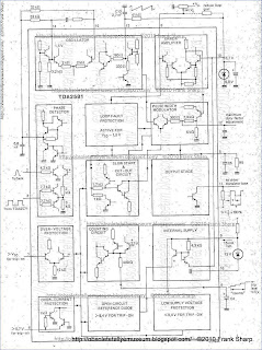 obsolete technology tellye philips 26p1195 multistandard chassis Flow Diagram the tda2581 is a monolithic integrated circuit for controlling switched mode power supplies smps which are provided with the drive for the horizontal