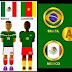 Group A - 2014 FIFA World Cup™