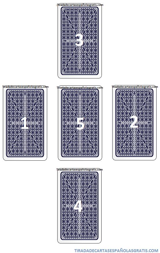 tirada cinco cartas baraja española