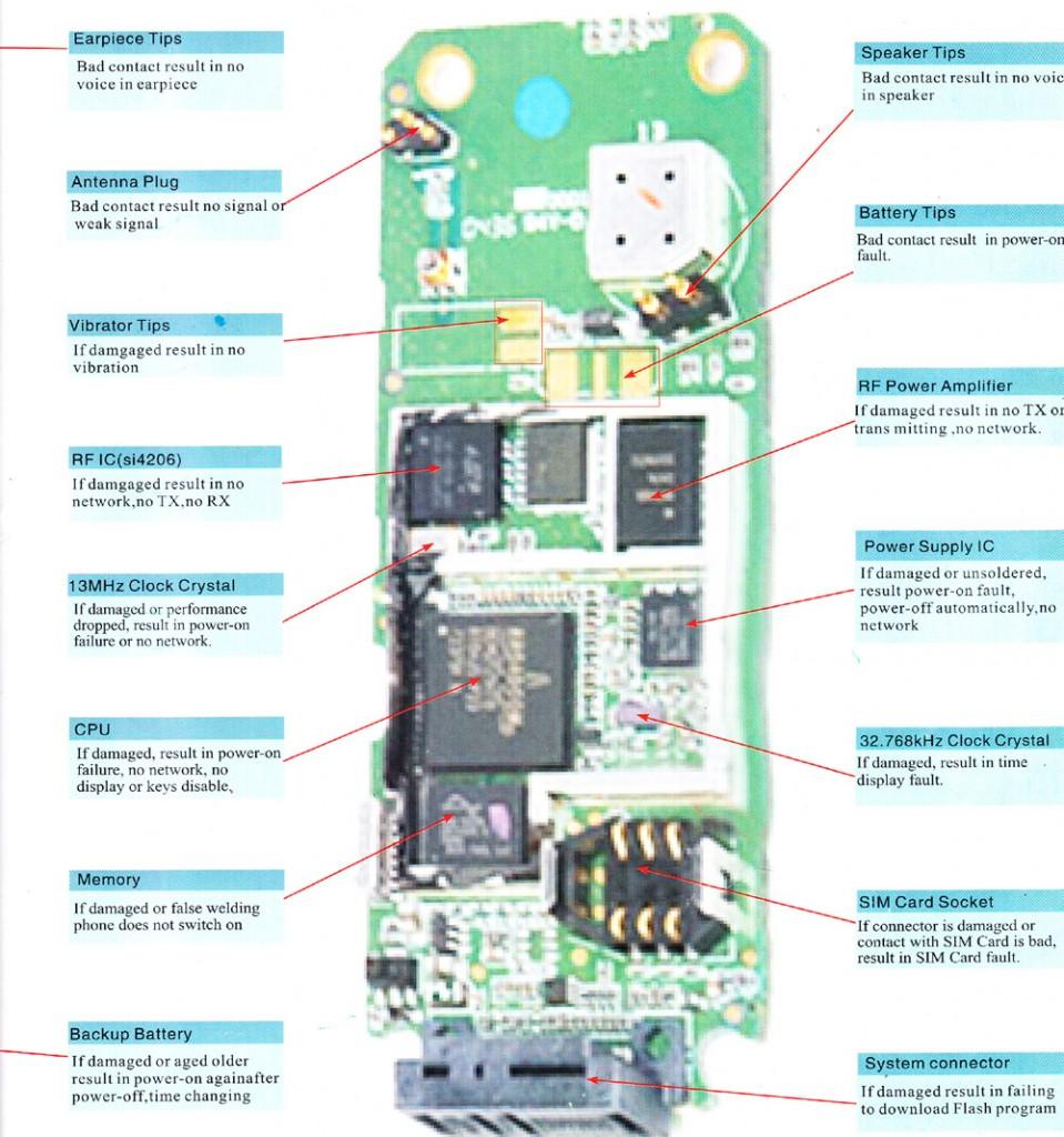 GSM Mechanic Sony Ericsson J200 Circuit Diagram