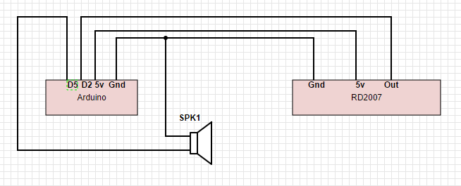 Excellent A Calibrated Solid State Radiation Detector Circuit Crush Wiring Database Apannorabwedabyuccorg
