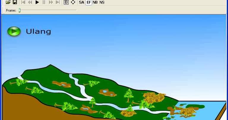 Media Pembelajaran Animasi Erosi Tanah ~ Pusat Makalah