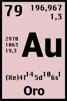 elemento de la quimica: