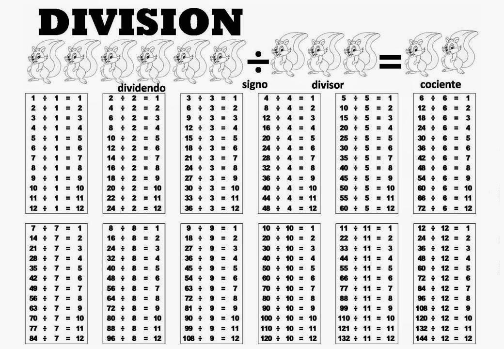 Sgblogosfera mar a jos arg eso tablas de divisiones for Table de division de 99