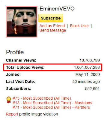 Eminem YouTube VEVO channel achieves the 1 billion views milestone