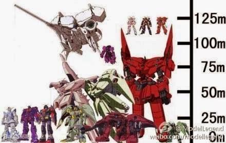 GimmickLabs: Battle Century G Gundam: Round 3.