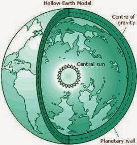 Teori Hollow Earth
