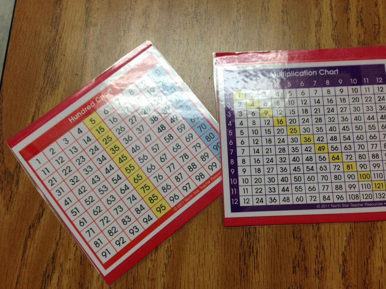 Multiplication Chart Up To 48 One side is a hundred chart.